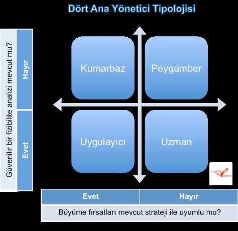 tipoloji-1
